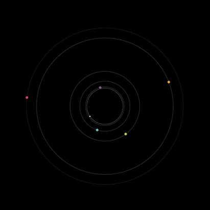boussole et constellation temporelle, jayce salez, 1